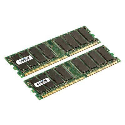 2GB Kit 400MHz DDR ECC