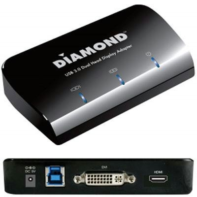 Dual Display Adaptor Whdmi Dvi