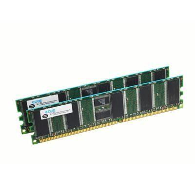 2GB Kit 266MHz REG ECC