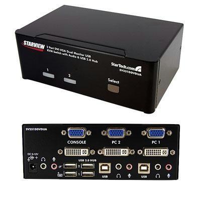 2-port Dual Vga Usb Kvm Switch