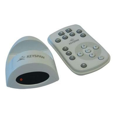Remote Control For Itunes